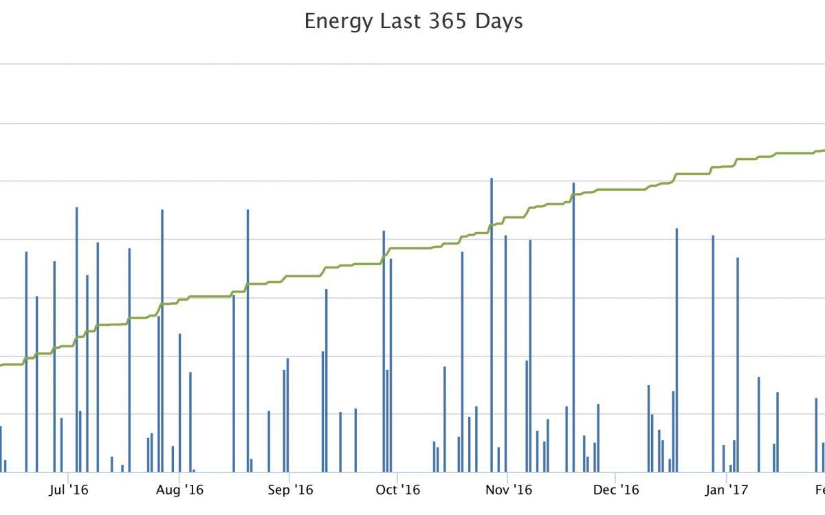 Energy-Chart-20170403-1435